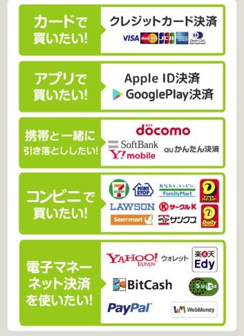 「おすすめ電子書籍サービス」Renta!支払方法