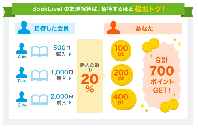「BookLive!」画像5